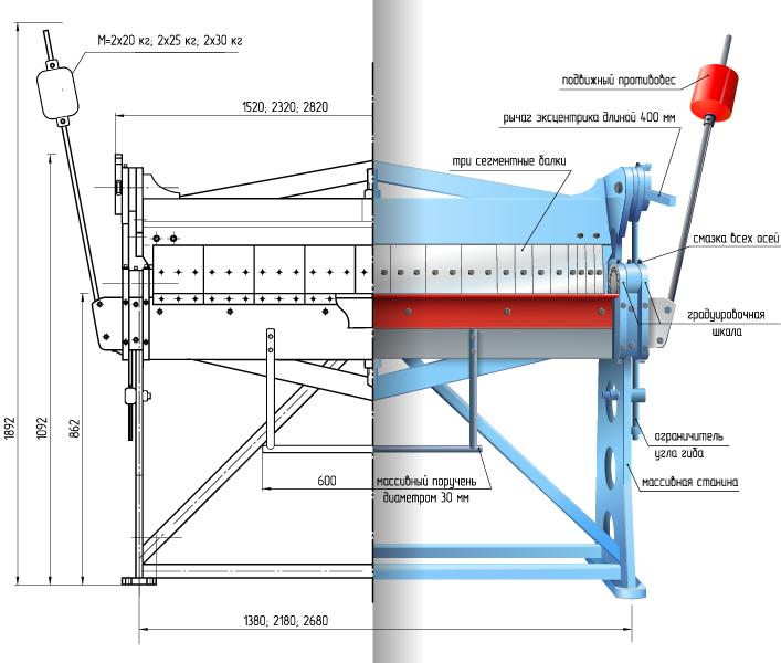 Основные механизмы сегментного станка